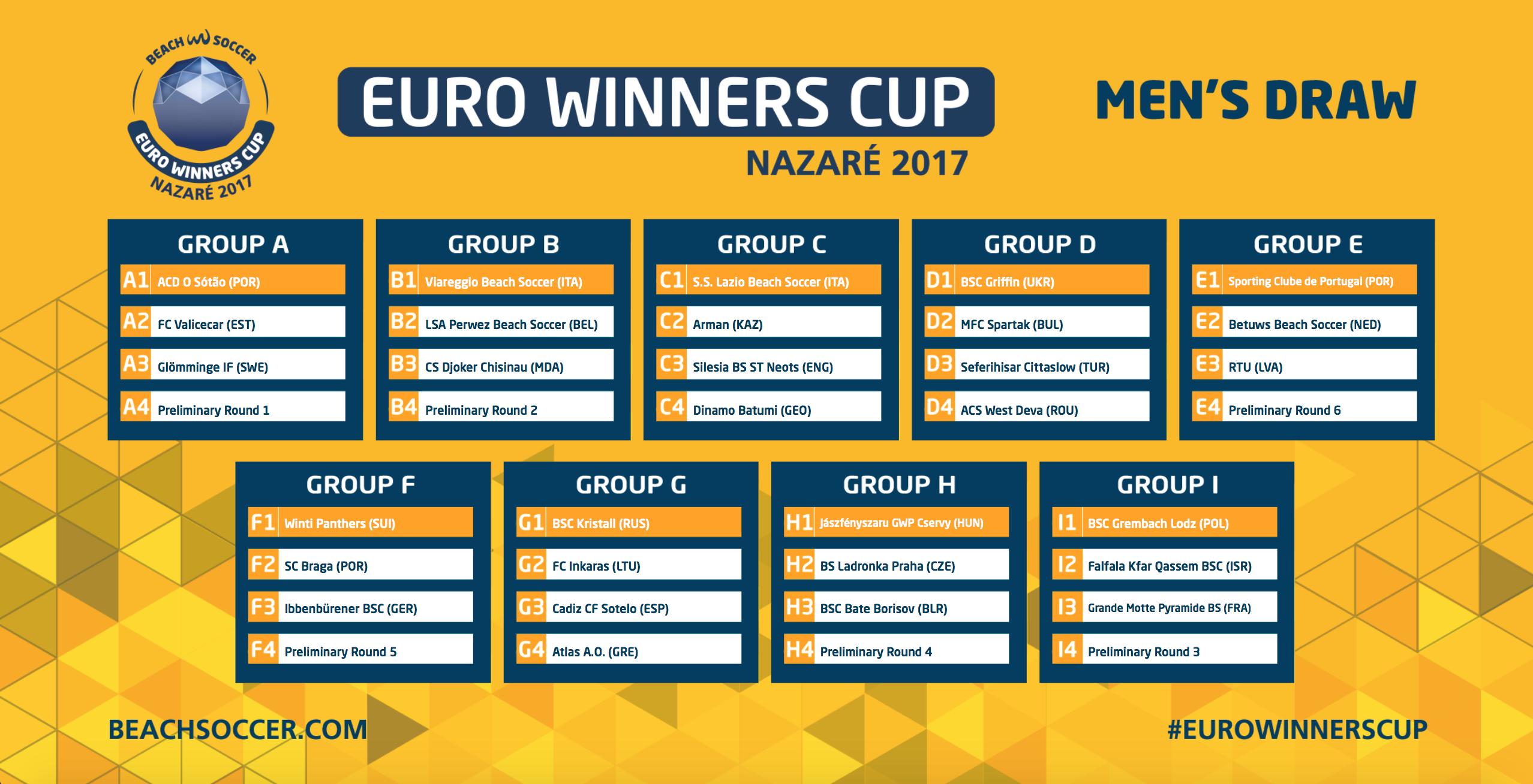 Павлодарский «Арман» сыграет с «Лацио» в Кубке европейских чемпионов